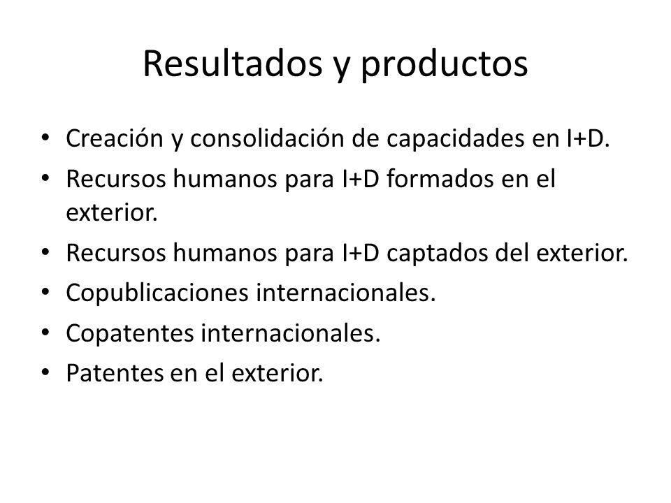 Resultados y productos Creación y consolidación de capacidades en I+D. Recursos humanos para I+D formados en el exterior. Recursos humanos para I+D ca