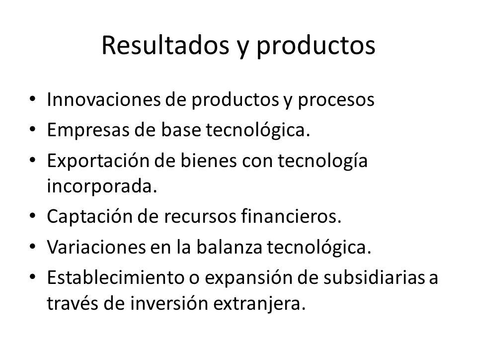 Resultados y productos Innovaciones de productos y procesos Empresas de base tecnológica. Exportación de bienes con tecnología incorporada. Captación