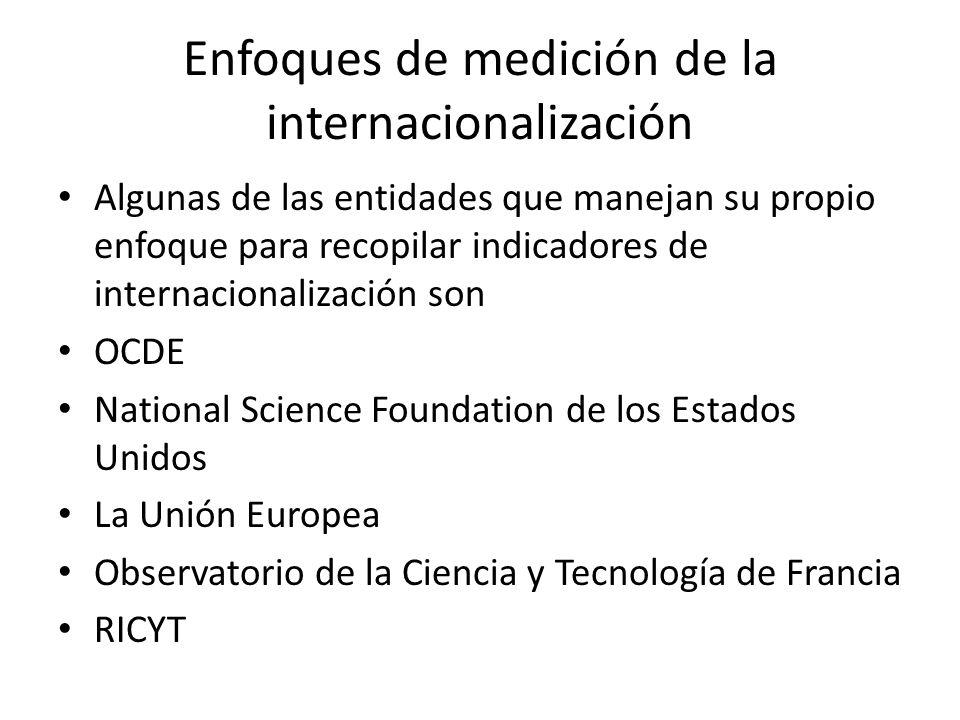 Enfoques de medición de la internacionalización Algunas de las entidades que manejan su propio enfoque para recopilar indicadores de internacionalización son OCDE National Science Foundation de los Estados Unidos La Unión Europea Observatorio de la Ciencia y Tecnología de Francia RICYT