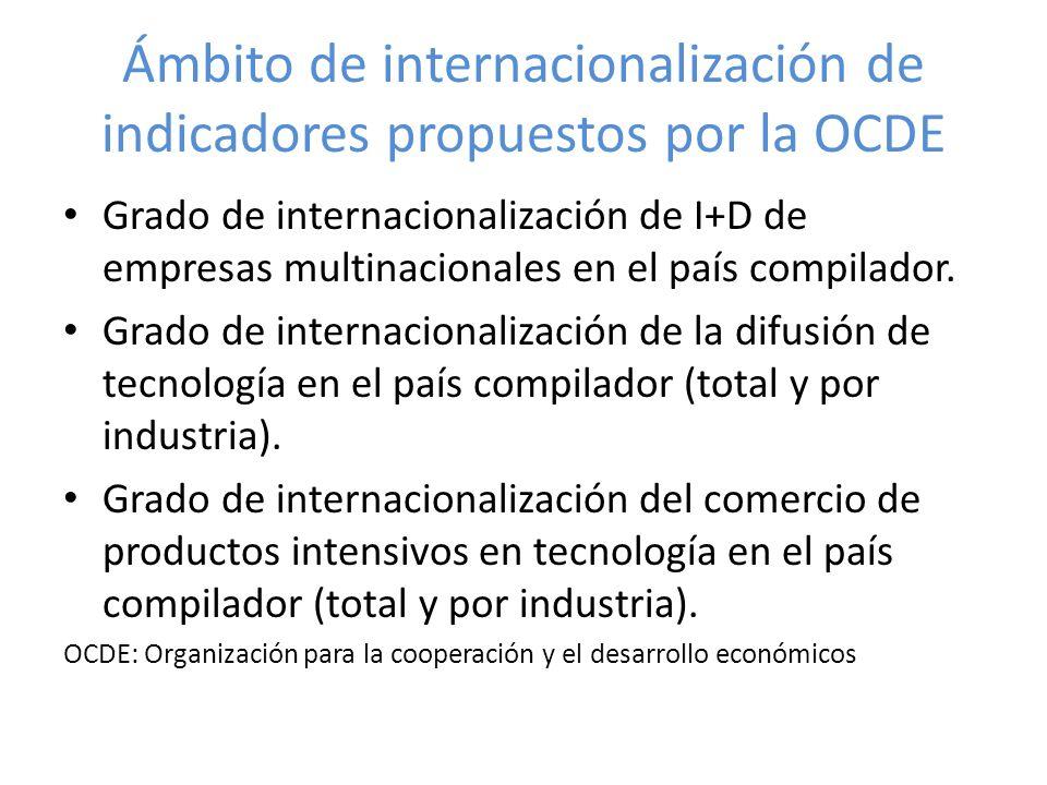 Ámbito de internacionalización de indicadores propuestos por la OCDE Grado de internacionalización de I+D de empresas multinacionales en el país compilador.