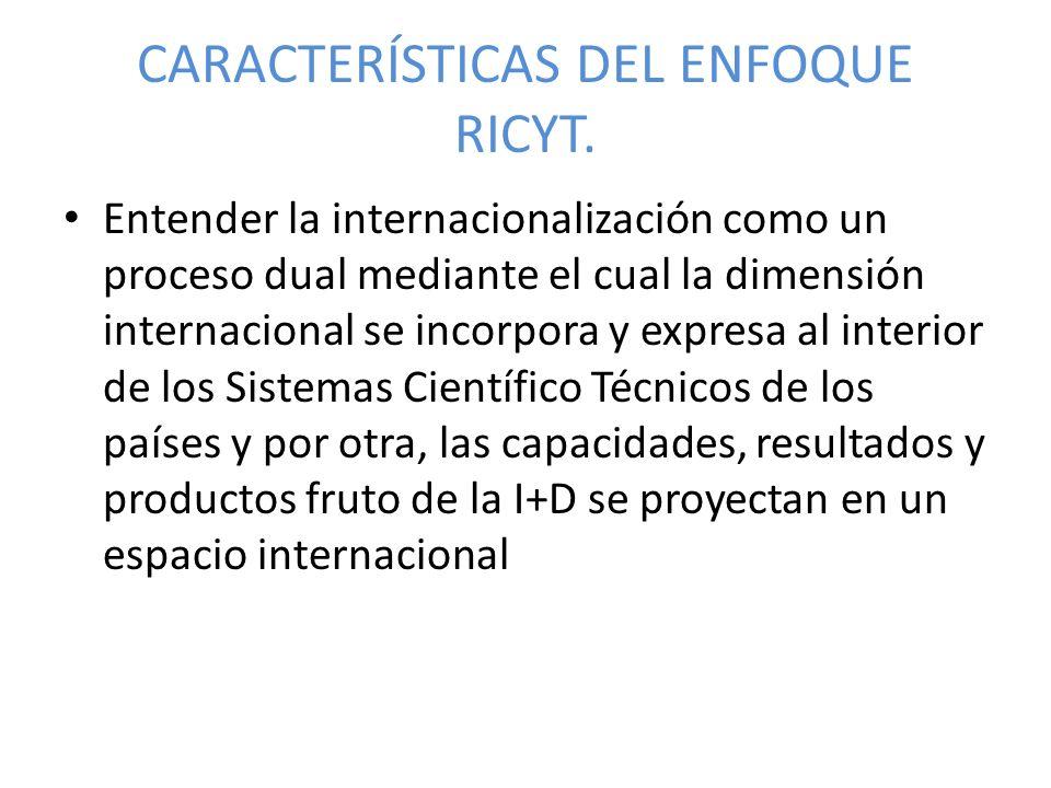 CARACTERÍSTICAS DEL ENFOQUE RICYT. Entender la internacionalización como un proceso dual mediante el cual la dimensión internacional se incorpora y ex
