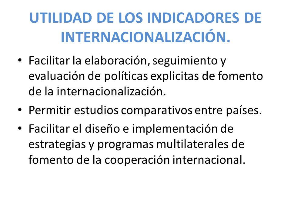 UTILIDAD DE LOS INDICADORES DE INTERNACIONALIZACIÓN. Facilitar la elaboración, seguimiento y evaluación de políticas explicitas de fomento de la inter