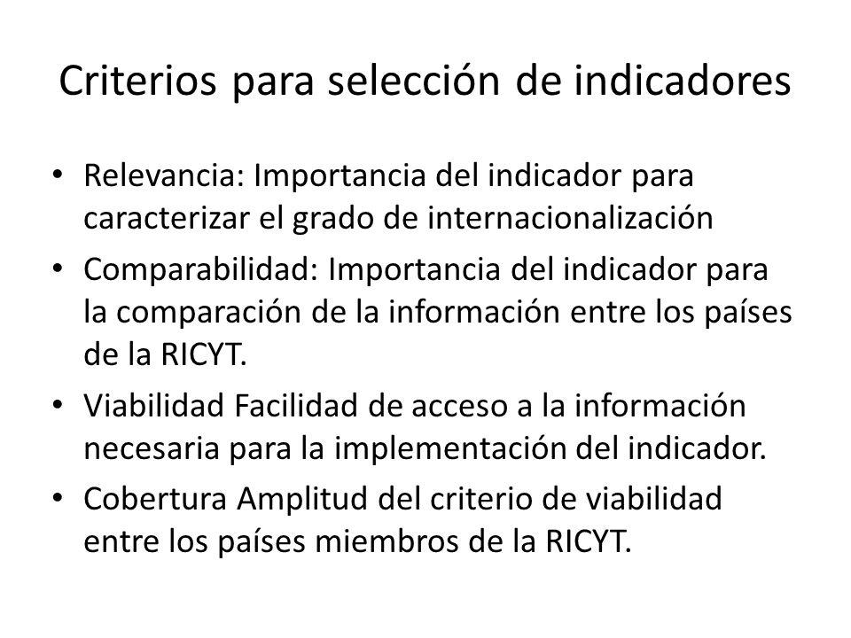 Criterios para selección de indicadores Relevancia: Importancia del indicador para caracterizar el grado de internacionalización Comparabilidad: Importancia del indicador para la comparación de la información entre los países de la RICYT.