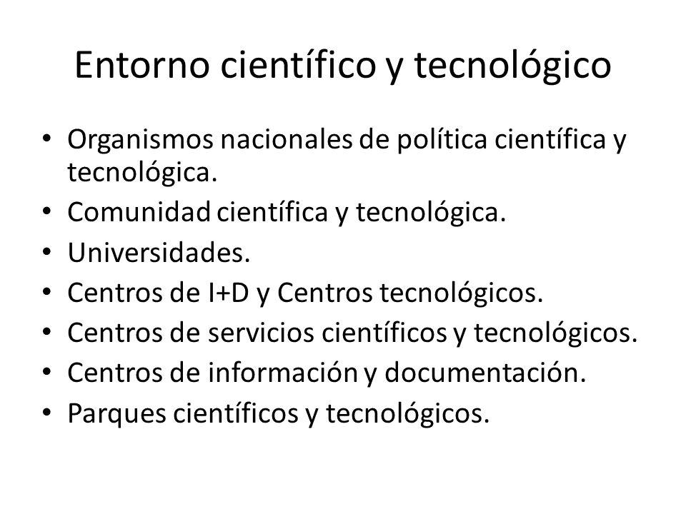 Entorno científico y tecnológico Organismos nacionales de política científica y tecnológica. Comunidad científica y tecnológica. Universidades. Centro