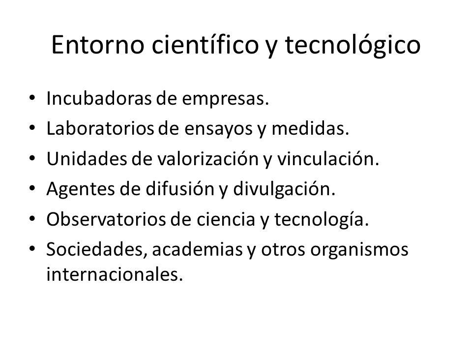 Entorno científico y tecnológico Incubadoras de empresas. Laboratorios de ensayos y medidas. Unidades de valorización y vinculación. Agentes de difusi