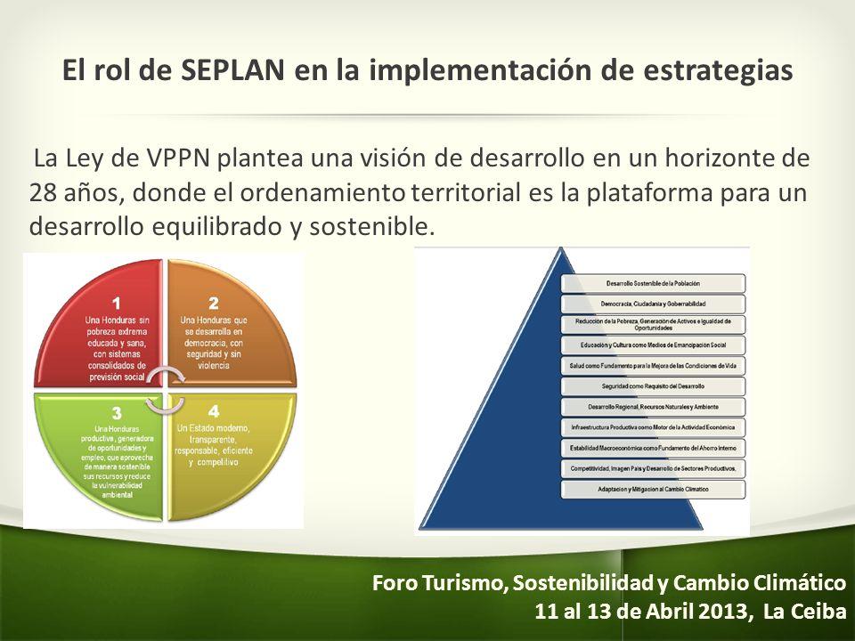 El rol de SEPLAN en la implementación de estrategias La Ley de VPPN plantea una visión de desarrollo en un horizonte de 28 años, donde el ordenamiento