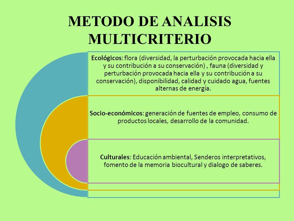 METODO DE ANALISIS MULTICRITERIO Ecológicos: flora (diversidad, la perturbación provocada hacia ella y su contribución a su conservación), fauna (dive