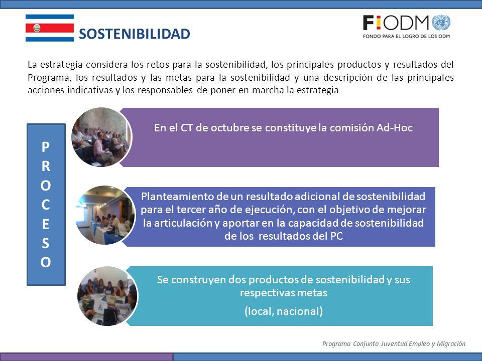 En el CT de octubre se constituye la comisión Ad-Hoc Planteamiento de un resultado adicional de sostenibilidad para el tercer año de ejecución, con el