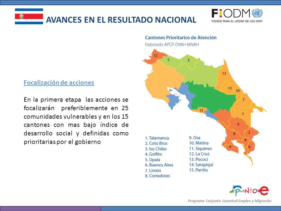 Programa Conjunto Juventud Empleo y Migración Focalización de acciones En la primera etapa las acciones se focalizarán preferiblemente en 25 comunidad
