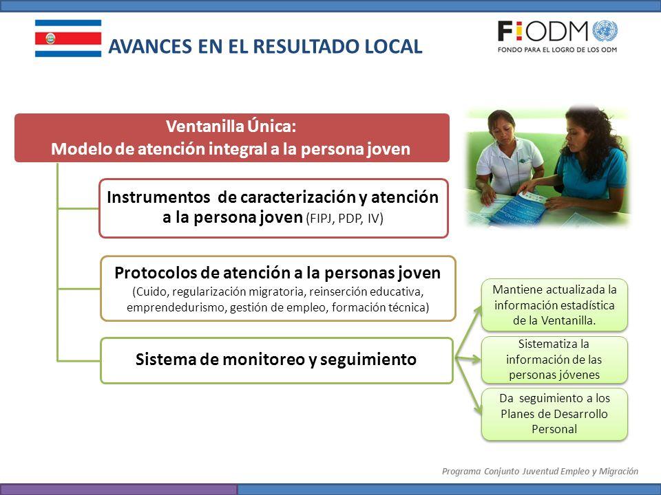 Programa Conjunto Juventud Empleo y Migración Ventanilla Única: Modelo de atención integral a la persona joven Instrumentos de caracterización y atenc