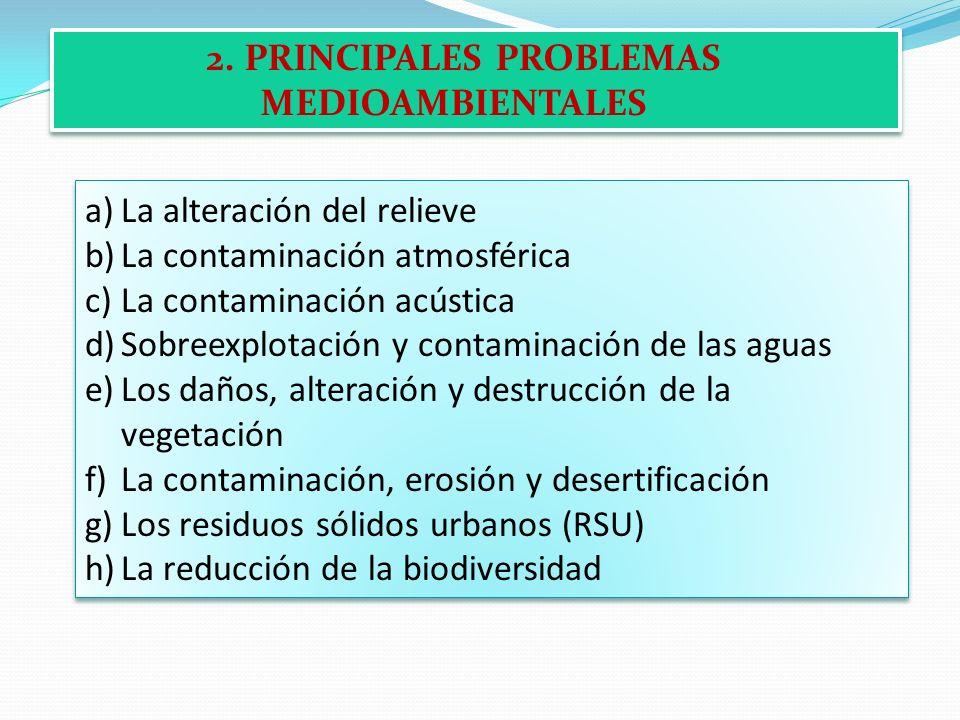 2. PRINCIPALES PROBLEMAS MEDIOAMBIENTALES a)La alteración del relieve b)La contaminación atmosférica c)La contaminación acústica d)Sobreexplotación y