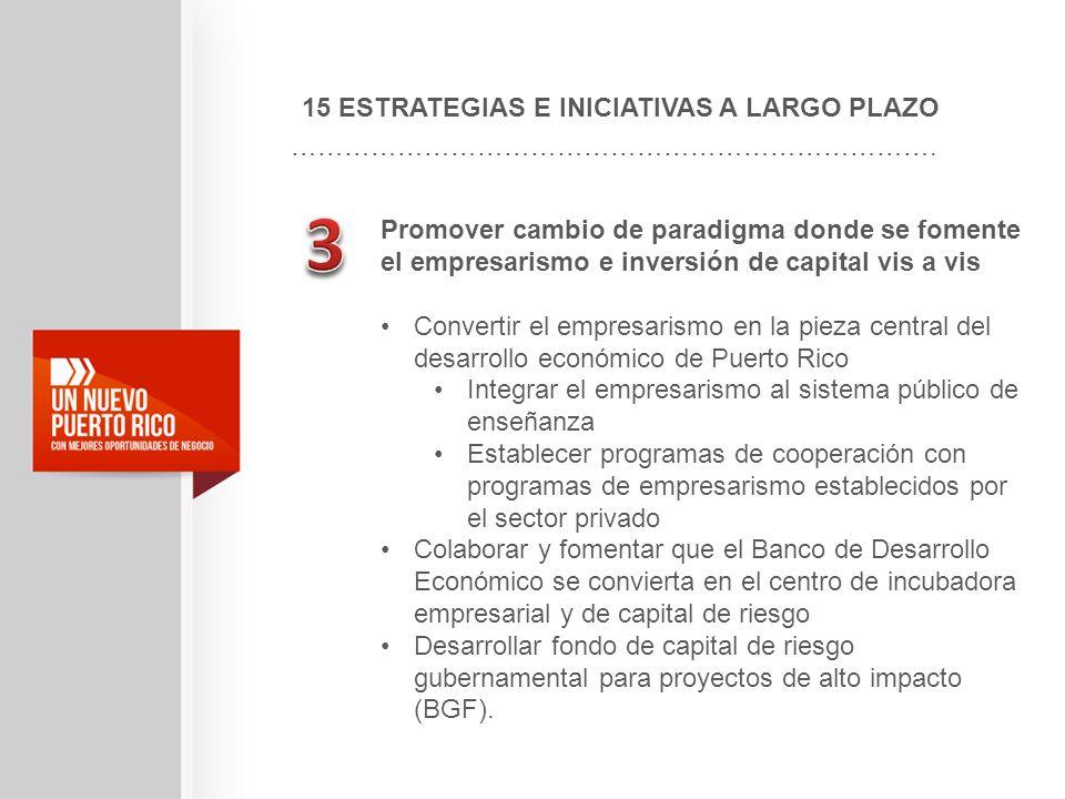 15 ESTRATEGIAS E INICIATIVAS A LARGO PLAZO ………………………………………………………………. Promover cambio de paradigma donde se fomente el empresarismo e inversión de capi