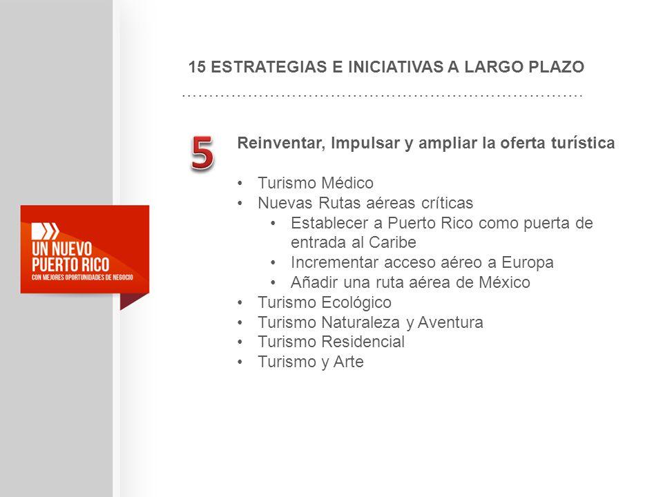 15 ESTRATEGIAS E INICIATIVAS A LARGO PLAZO ………………………………………………………………. Reinventar, Impulsar y ampliar la oferta turística Turismo Médico Nuevas Rutas aé