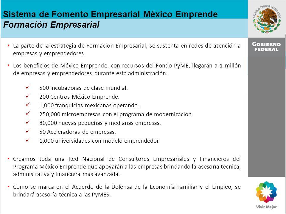 Sistema de Fomento Empresarial México Emprende Formación Empresarial La parte de la estrategia de Formación Empresarial, se sustenta en redes de atenc