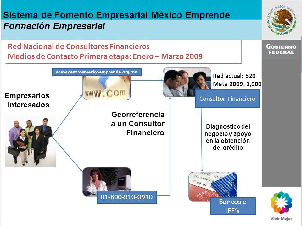 Red Nacional de Consultores Financieros Medios de Contacto Primera etapa: Enero – Marzo 2009 Red Nacional de Consultores Financieros Medios de Contact