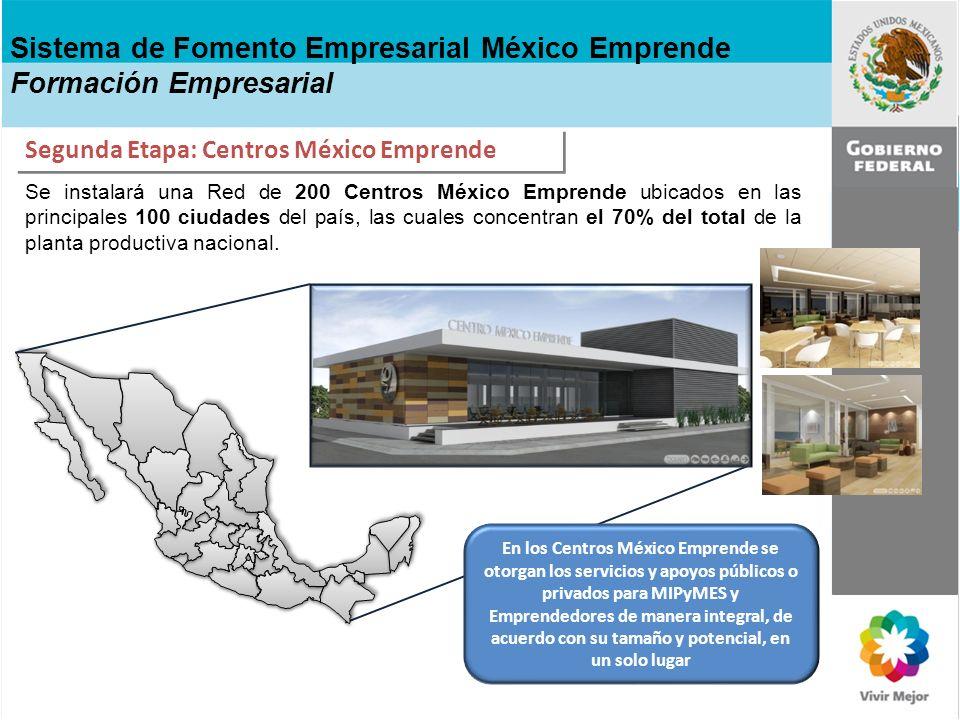 Segunda Etapa: Centros México Emprende Se instalará una Red de 200 Centros México Emprende ubicados en las principales 100 ciudades del país, las cual