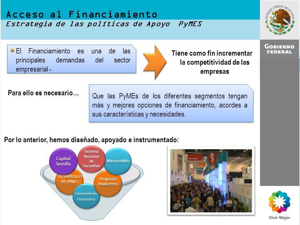 Acceso al Financiamiento Estrategia de las políticas de Apoyo PyMES Que las PyMEs de los diferentes segmentos tengan más y mejores opciones de financi