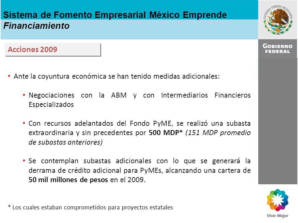 500 mdp a subastar Cobertura promedio 7% Segmentos: Microempresa, PyME, Automotriz, IFNB 13 intermediarios participaron con 47 productos evaluados 606 mdp solicitados 7,000 mdp de crédito 14,000 empresas Meta Subasta Extraordinaria Diciembre 2008 Sistema de Fomento Empresarial México Emprende Financiamiento 9,020 mdp de crédito 20,729 empresas Resultado Obtenido