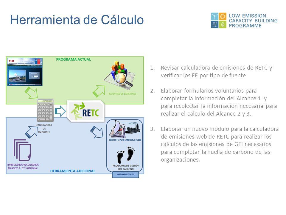 Herramienta de Cálculo 1.Revisar calculadora de emisiones de RETC y verificar los FE por tipo de fuente 2.Elaborar formularios voluntarios para completar la información del Alcance 1 y para recolectar la información necesaria para realizar el cálculo del Alcance 2 y 3.