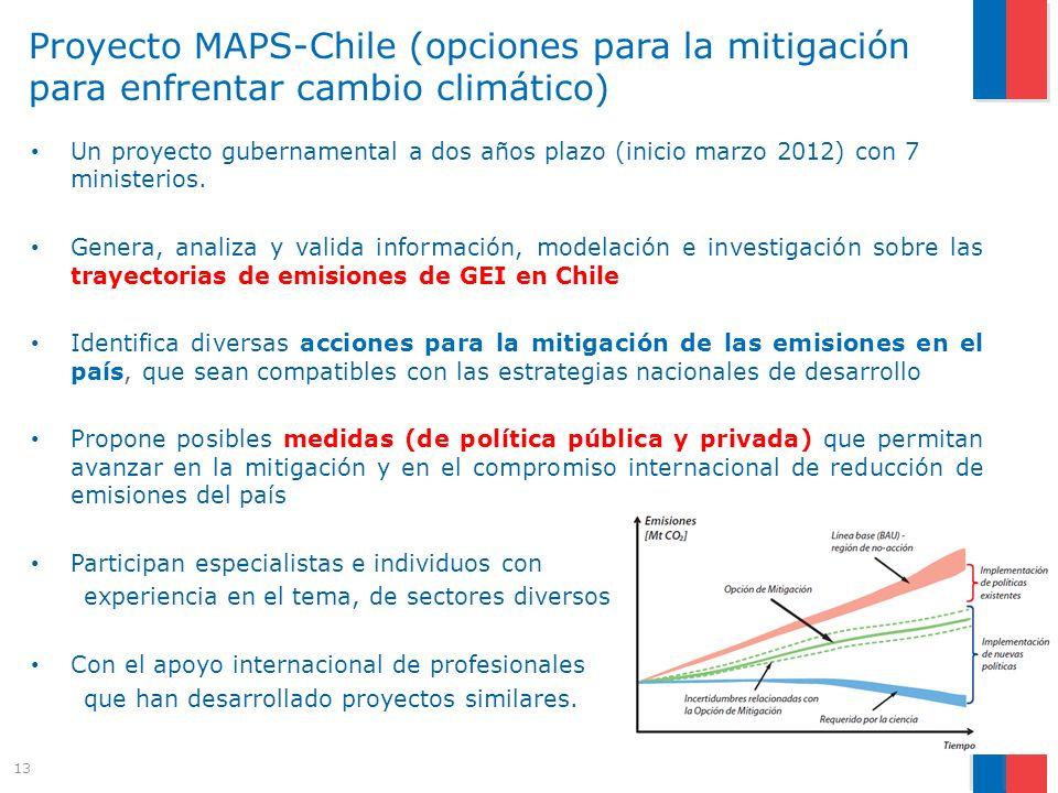Proyecto MAPS-Chile (opciones para la mitigación para enfrentar cambio climático) Un proyecto gubernamental a dos años plazo (inicio marzo 2012) con 7