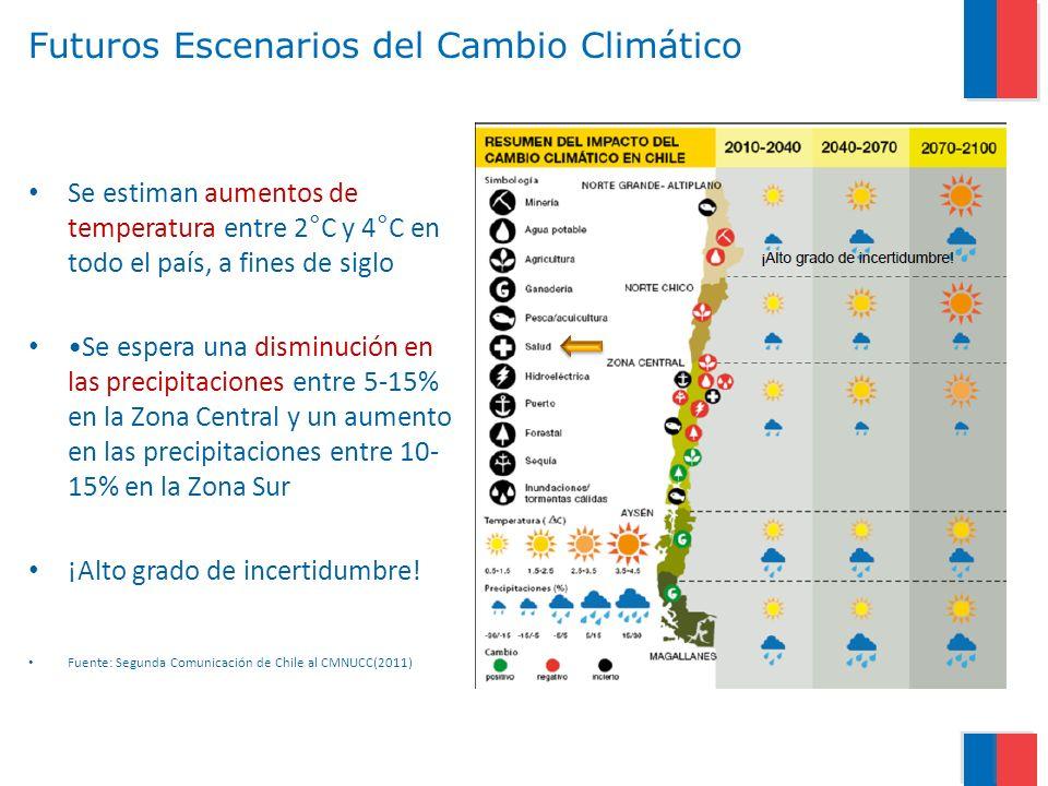 Futuros Escenarios del Cambio Climático Se estiman aumentos de temperatura entre 2°C y 4°C en todo el país, a fines de siglo Se espera una disminución
