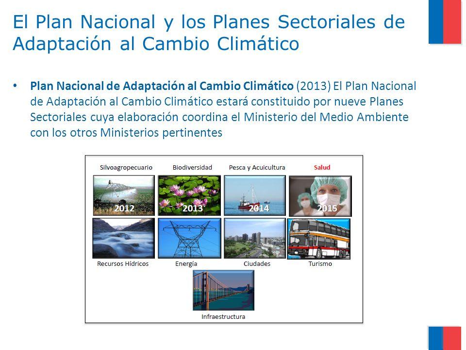 El Plan Nacional y los Planes Sectoriales de Adaptación al Cambio Climático Plan Nacional de Adaptación al Cambio Climático (2013) El Plan Nacional de Adaptación al Cambio Climático estará constituido por nueve Planes Sectoriales cuya elaboración coordina el Ministerio del Medio Ambiente con los otros Ministerios pertinentes