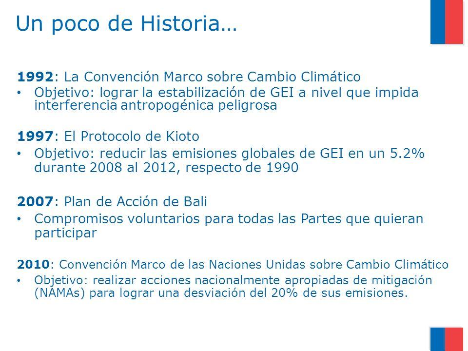 Gobierno de Chile | Ministerio del Medio Ambiente Actualización del inventario nacional de GEI al 2010 4 «Acuerdos de Cancún» (compromiso de los países firmantes de la CMNUCC, 2010) – Decisión 1/CP.16 artículo 60c: los países en desarrollo, de conformidad con sus capacidades y con el nivel de apoyo prestado para la presentación de informes, deberían presentar asimismo informes bienales de actualización, que contengan información actualizada sobre los inventarios nacionales de gases de efecto invernadero, con inclusión de un informe del inventario nacional y de información sobre las medidas de mitigación, las necesidades en esa esfera y el apoyo recibido; Plataforma de Durban (compromiso de los países firmantes de la CMNUCC, 2011) – Decisión 1/CP.17: Informes Bianuales de países en desarrollo: Se adoptaron las directrices para la preparación de informes bianuales de países NAI y se fija la fecha de entrega del primer informe para diciembre del 2014, con los resultados del año 2010.