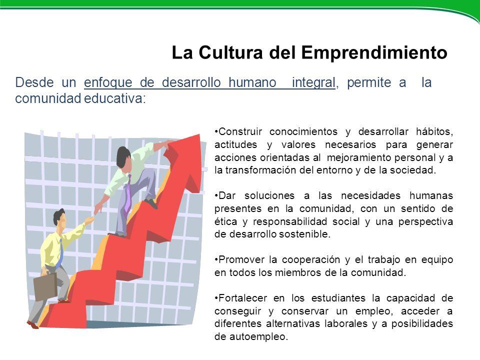 La Cultura del Emprendimiento Desde un enfoque de desarrollo humano integral, permite a la comunidad educativa: Construir conocimientos y desarrollar