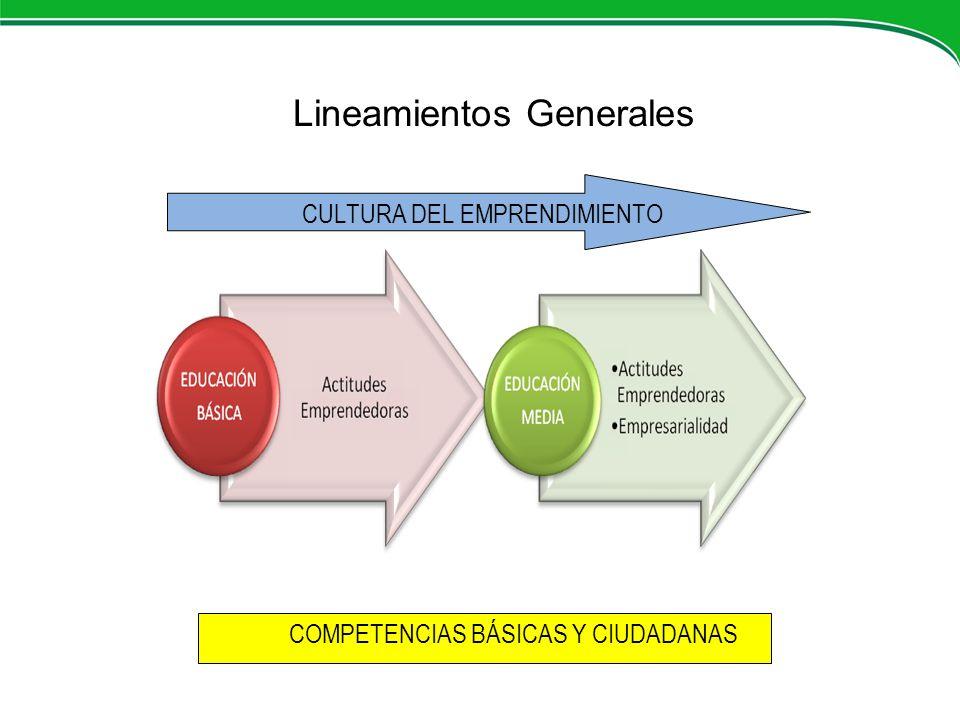 CULTURA DEL EMPRENDIMIENTO COMPETENCIAS BÁSICAS Y CIUDADANAS Lineamientos Generales