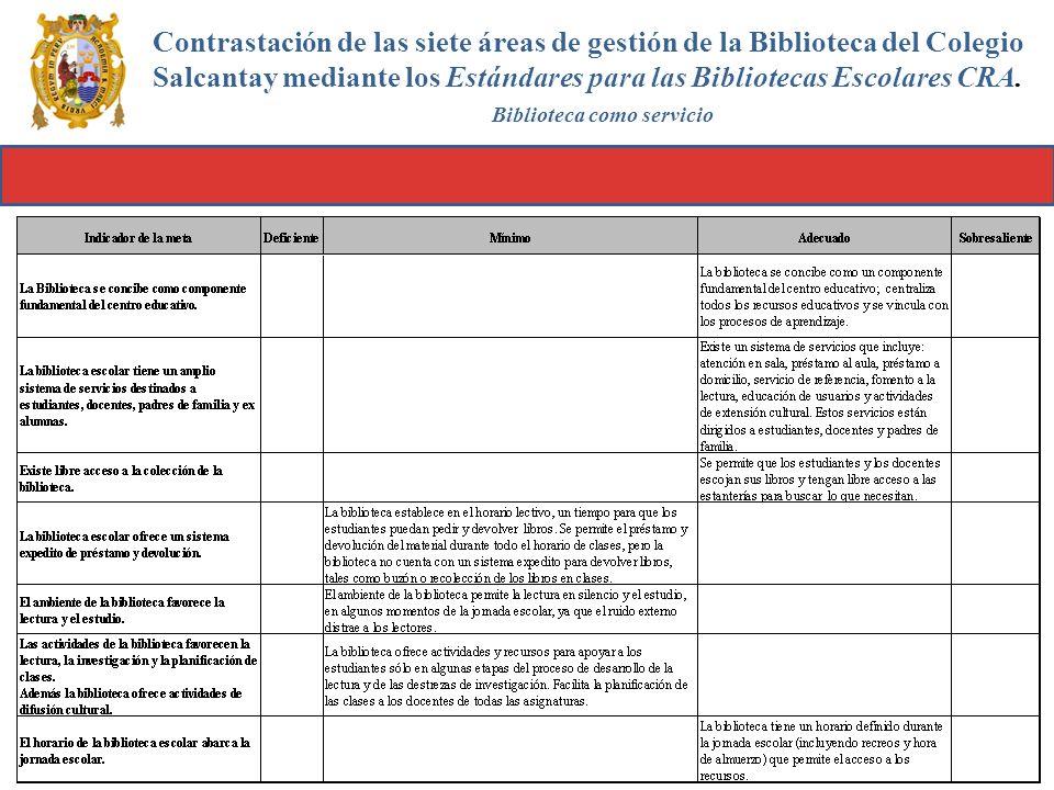 Contrastación de las siete áreas de gestión de la Biblioteca del Colegio Salcantay mediante los Estándares para las Bibliotecas Escolares CRA. Bibliot