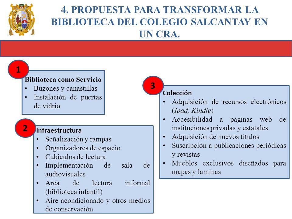 4. PROPUESTA PARA TRANSFORMAR LA BIBLIOTECA DEL COLEGIO SALCANTAY EN UN CRA. Biblioteca como Servicio Buzones y canastillas Instalación de puertas de