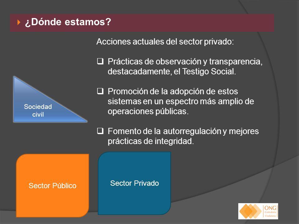 ¿Dónde estamos? Acciones actuales del sector privado: Prácticas de observación y transparencia, destacadamente, el Testigo Social. Promoción de la ado