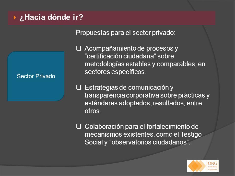 ¿Hacia dónde ir? Propuestas para el sector privado: Acompañamiento de procesos y certificación ciudadana sobre metodologías estables y comparables, en