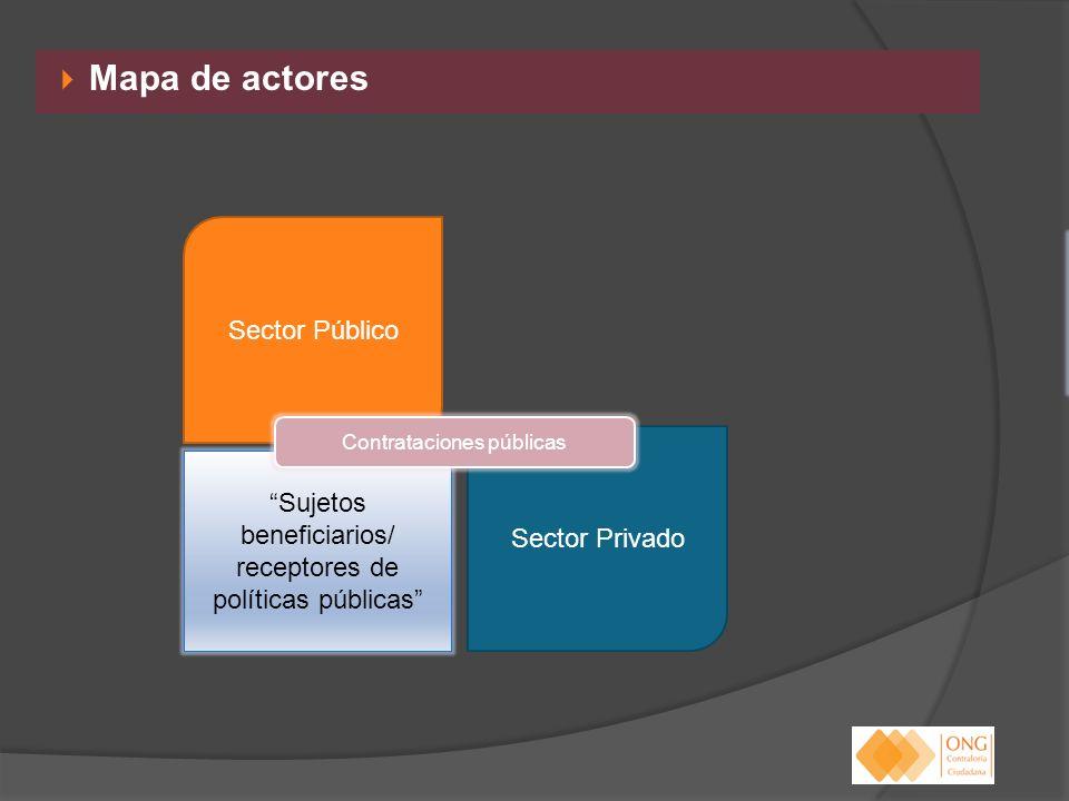 Sujetos beneficiarios/ receptores de políticas públicas Mapa de actores Sector Público Sector Privado Contrataciones públicas Sociedad civil