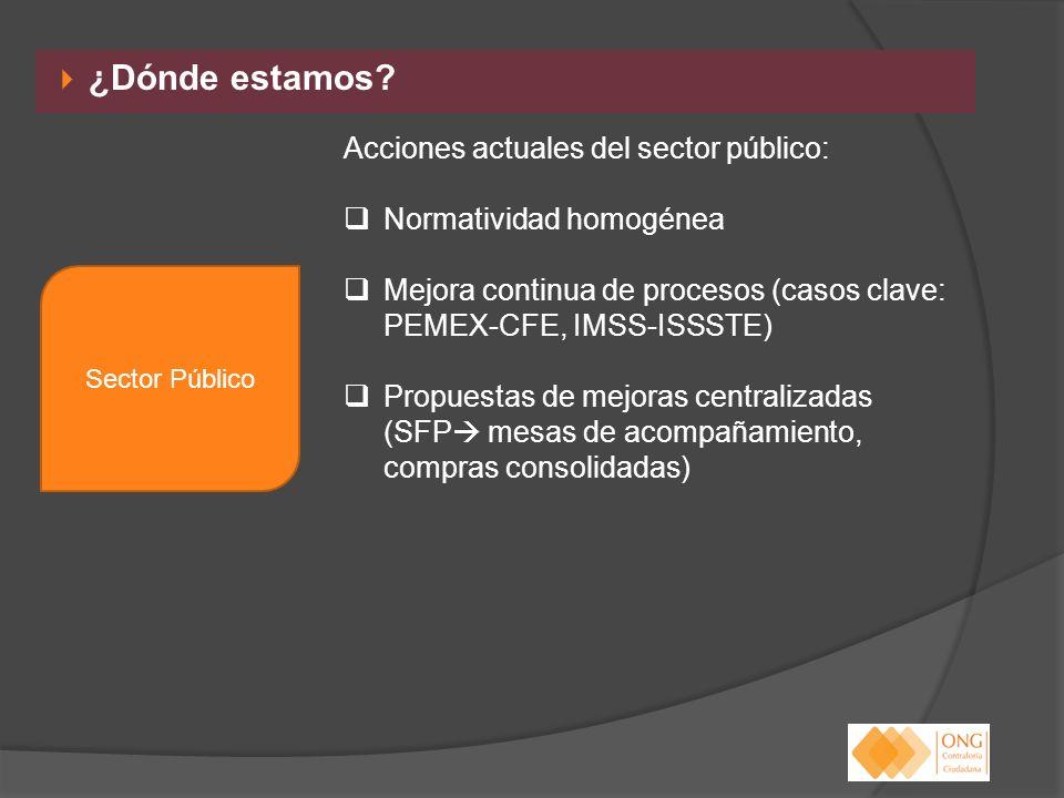 ¿Dónde estamos? Acciones actuales del sector público: Normatividad homogénea Mejora continua de procesos (casos clave: PEMEX-CFE, IMSS-ISSSTE) Propues