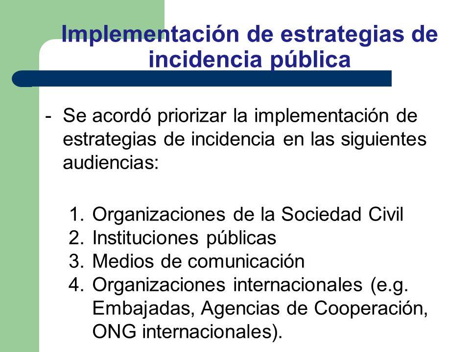 Implementación de estrategias de incidencia pública -Se acordó priorizar la implementación de estrategias de incidencia en las siguientes audiencias: 1.Organizaciones de la Sociedad Civil 2.Instituciones públicas 3.Medios de comunicación 4.Organizaciones internacionales (e.g.