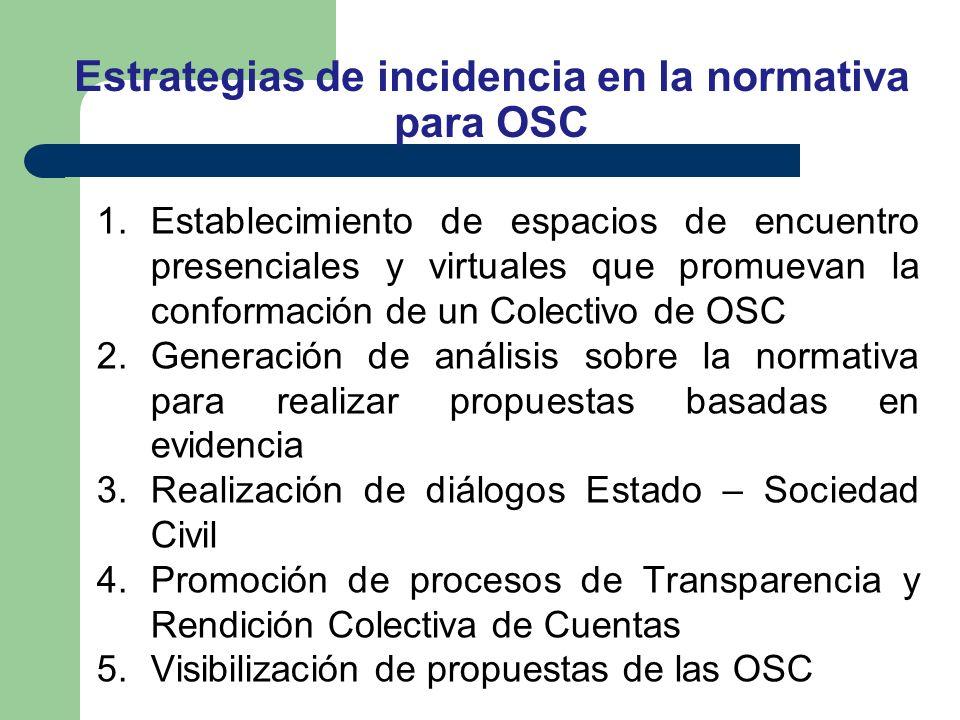 1.Establecimiento de espacios de encuentro presenciales y virtuales que promuevan la conformación de un Colectivo de OSC 2.Generación de análisis sobr