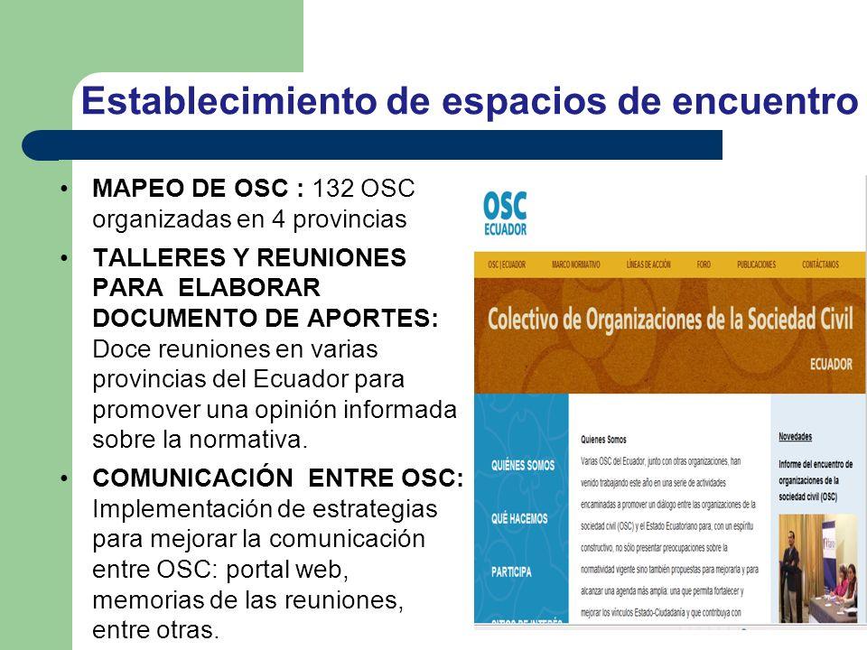 MAPEO DE OSC : 132 OSC organizadas en 4 provincias TALLERES Y REUNIONES PARA ELABORAR DOCUMENTO DE APORTES: Doce reuniones en varias provincias del Ecuador para promover una opinión informada sobre la normativa.
