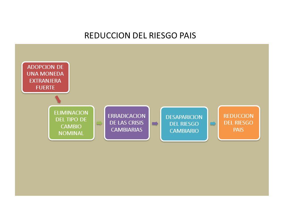 FOMENTO DE UNAS FINANZAS PUBLICAS SANAS ¿POR CUALES RAZONES?