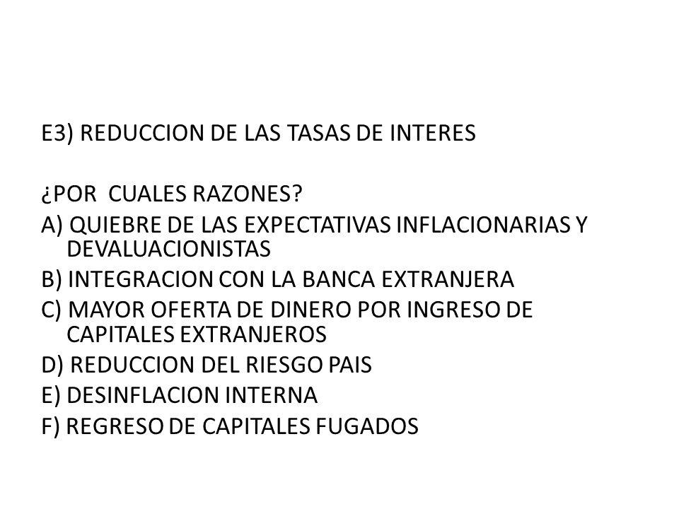 E.3 REDUCCION DE LA TASA DE INTERES REDUCCION DE LA TASA DE INTERES QUIEBRE DE LAS EXPECTIATIVAS INFLACIONARIAS Y DEVALUACIONISTAS REDUCCION DEL RIESGO PAIS INTEGRACION BANCARIA CON EL EXTERIOR REGRESO DE CAPITALES FUGADOS DESINFLACION INTERNA INCREMENTO DE LA INVERSION EXTRANJERA