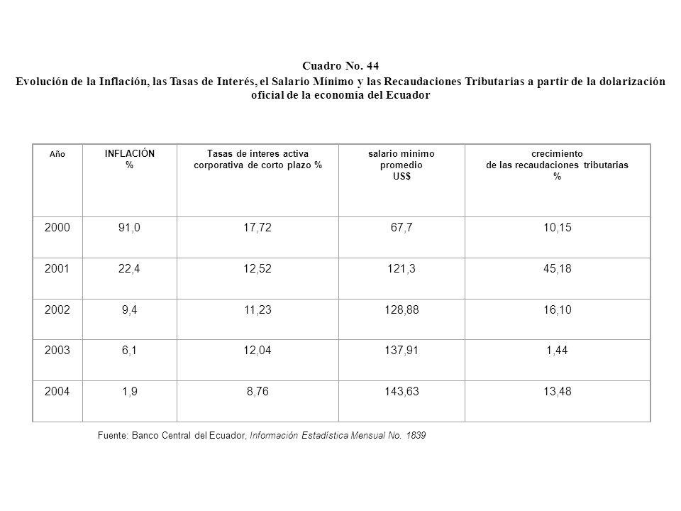 E.4 FOMENTO DEL CRECIMIENTO ECONOMICO ¿POR CUALES RAZONES? VER GRAFICA SIGUIENTE