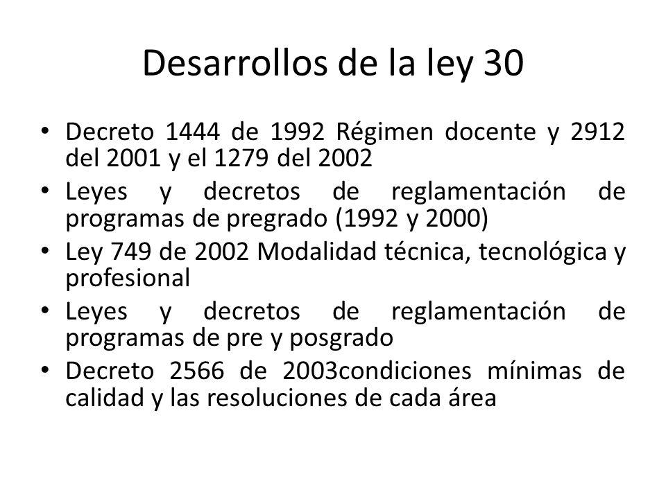 Desarrollos de la ley 30 Decreto 1444 de 1992 Régimen docente y 2912 del 2001 y el 1279 del 2002 Leyes y decretos de reglamentación de programas de pr