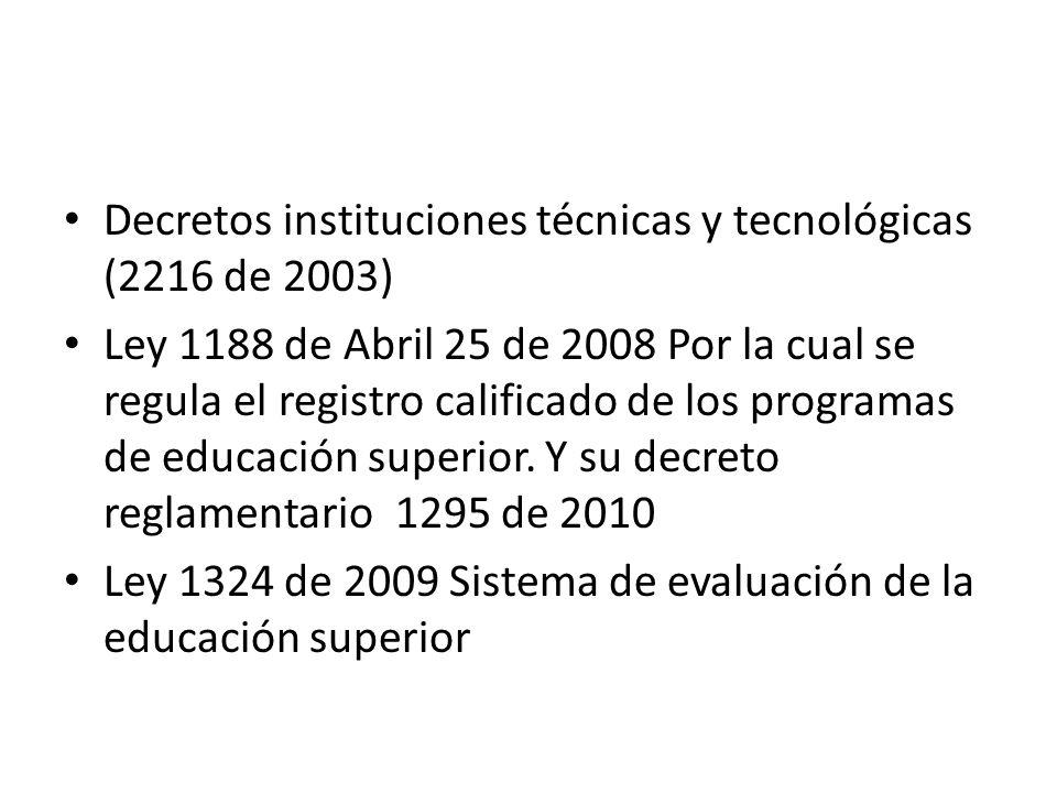 Decretos instituciones técnicas y tecnológicas (2216 de 2003) Ley 1188 de Abril 25 de 2008 Por la cual se regula el registro calificado de los program