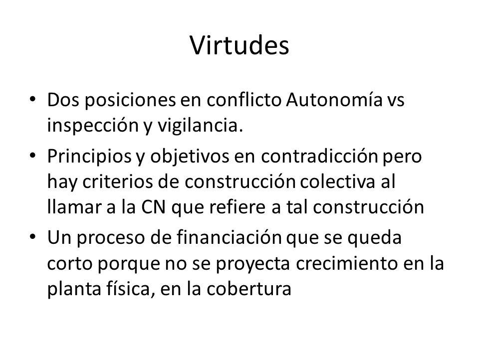 Virtudes Dos posiciones en conflicto Autonomía vs inspección y vigilancia. Principios y objetivos en contradicción pero hay criterios de construcción