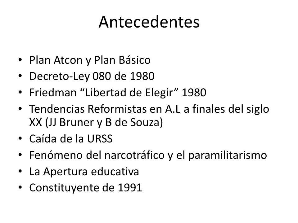 Antecedentes Plan Atcon y Plan Básico Decreto-Ley 080 de 1980 Friedman Libertad de Elegir 1980 Tendencias Reformistas en A.L a finales del siglo XX (J