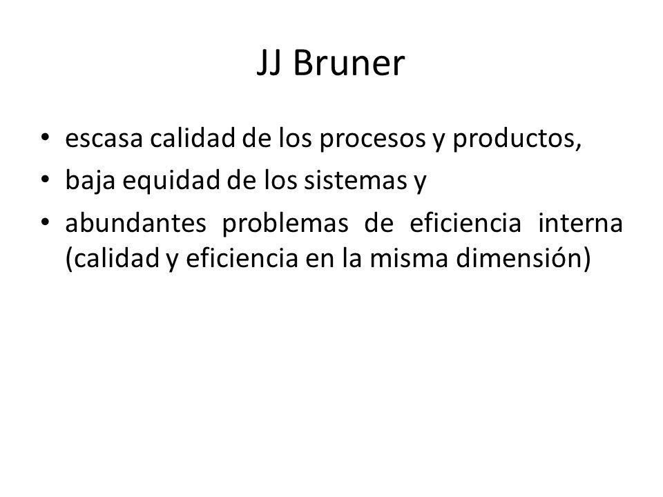 JJ Bruner escasa calidad de los procesos y productos, baja equidad de los sistemas y abundantes problemas de eficiencia interna (calidad y eficiencia