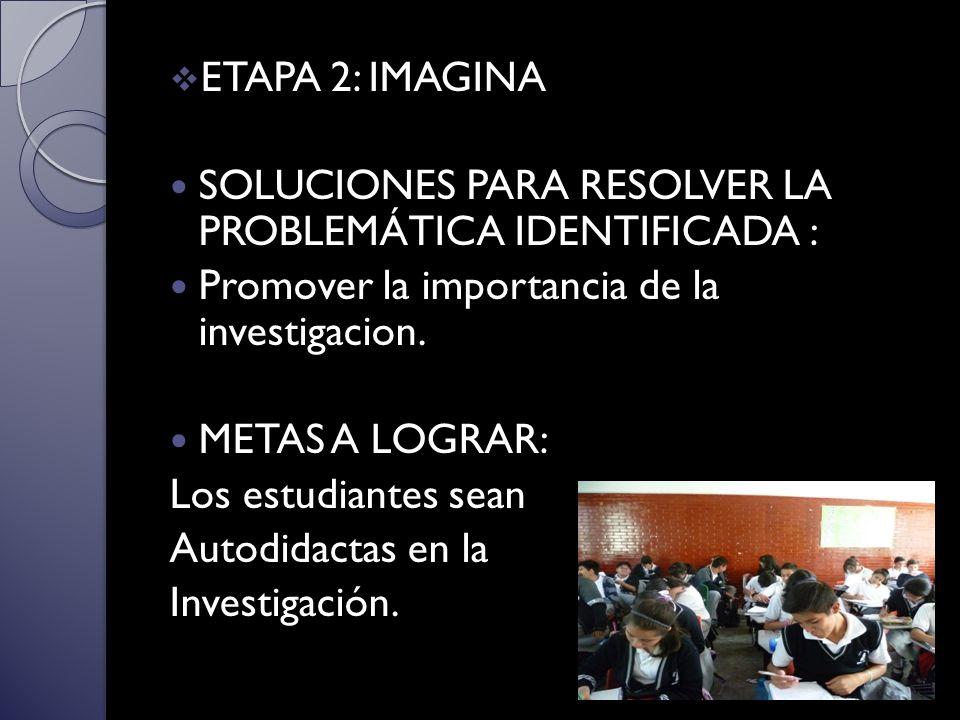 ETAPA 2: IMAGINA SOLUCIONES PARA RESOLVER LA PROBLEMÁTICA IDENTIFICADA : Promover la importancia de la investigacion. METAS A LOGRAR: Los estudiantes