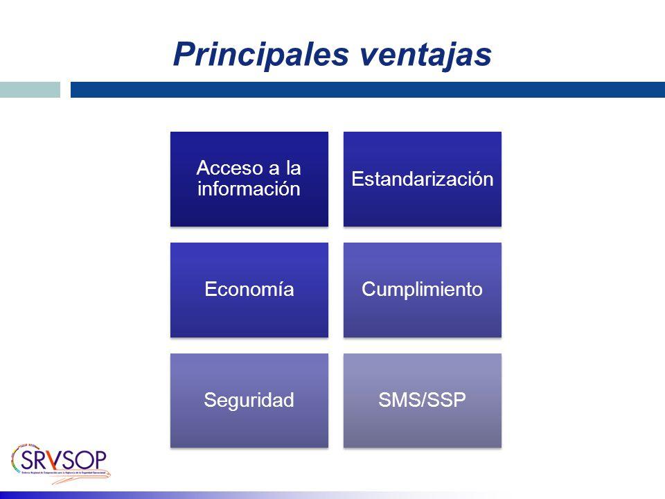Principales ventajas Acceso a la información Estandarización EconomíaCumplimiento SeguridadSMS/SSP