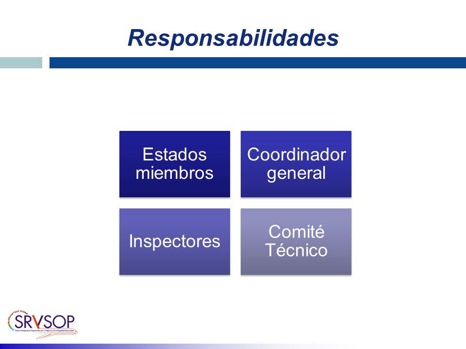 Responsabilidades Estados miembros Coordinado r general Inspectores Comité Técnico