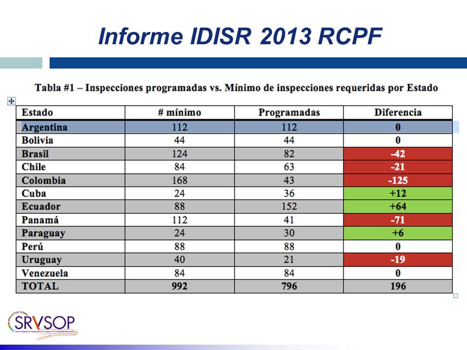 Informe IDISR 2013 RCPF